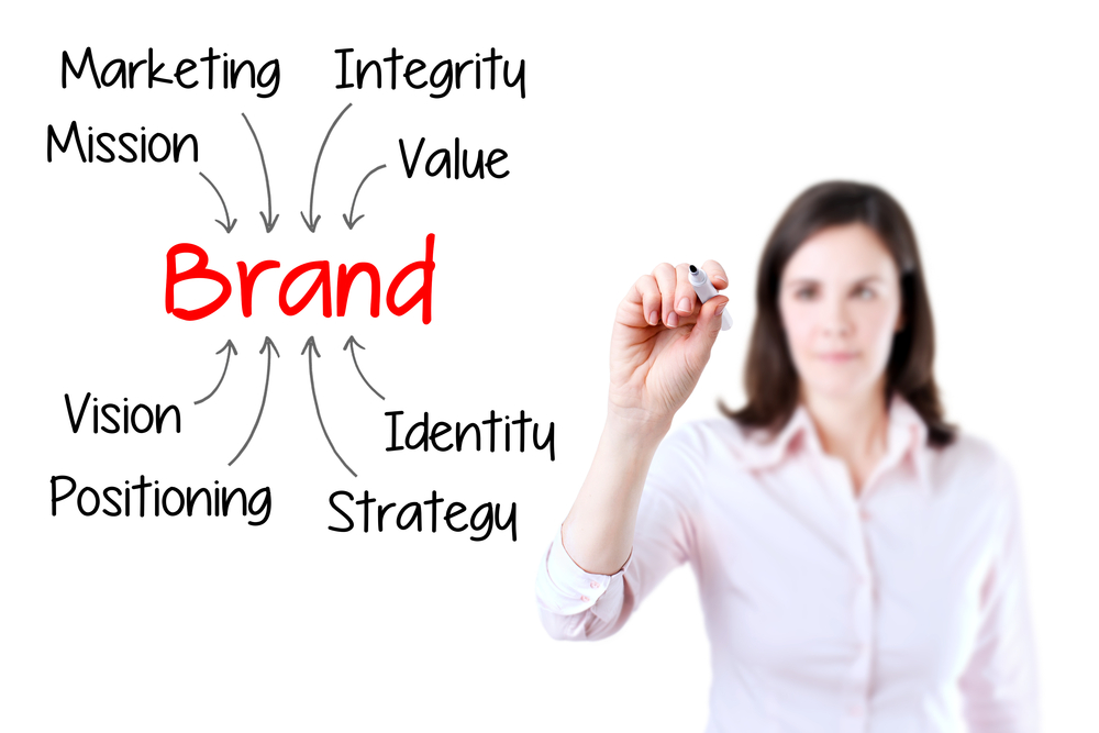 Branding That Speaks to Your Audience